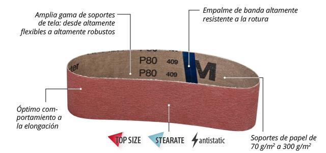 gama de productos de bandas abrasivas